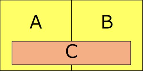 四角Aと四角Bと四角Cが重なって長方形の枠内に収まっている図