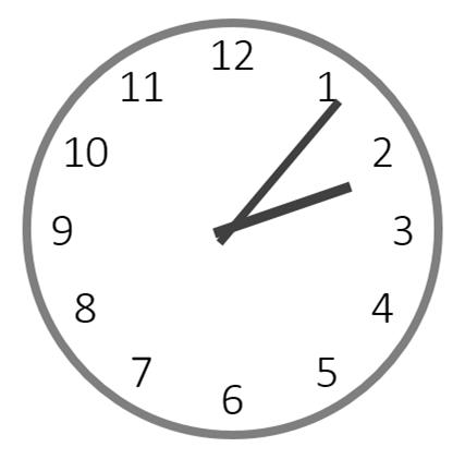 14時6分を指すアナログ時計のイラスト